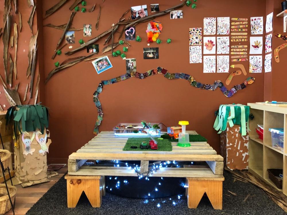 Kids Arts & Crafts Area Rosebery